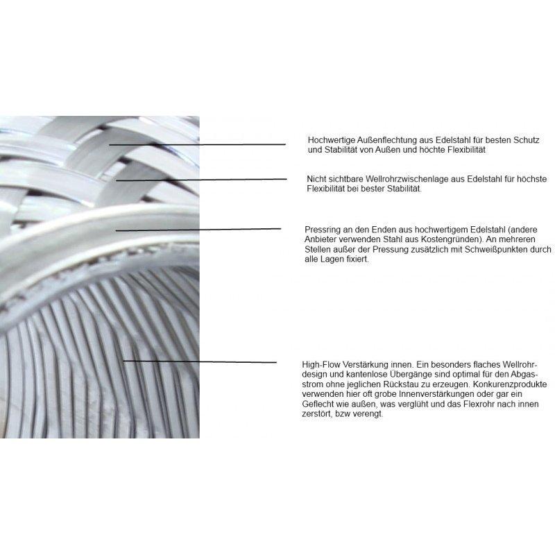 boost products flexrohr 63 5mm durchmesser 100mm l nge. Black Bedroom Furniture Sets. Home Design Ideas