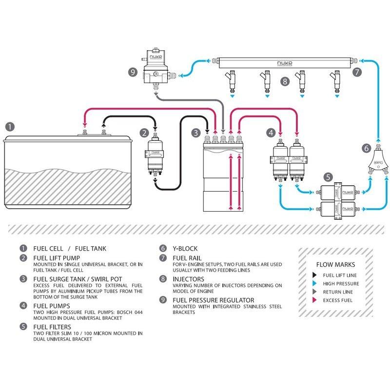 kraftstoff catch tank f r externe pumpen von nuke performance. Black Bedroom Furniture Sets. Home Design Ideas